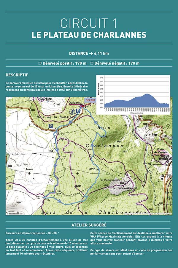 Circuit trail La Bourboule n°1